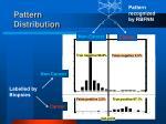 pattern distribution