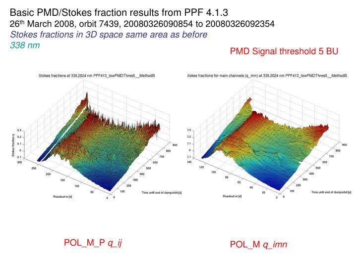 Basic PMD/Stokes fraction results from PPF 4.1.3