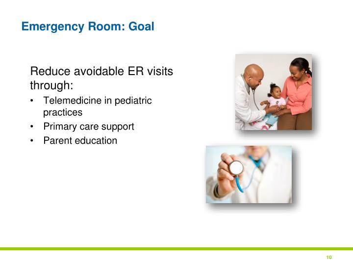 Emergency Room: Goal