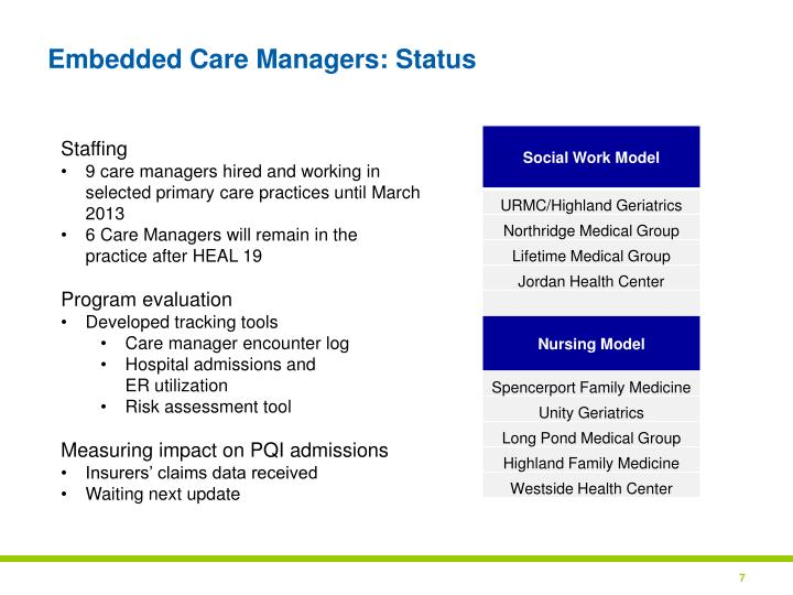Embedded Care Managers: Status