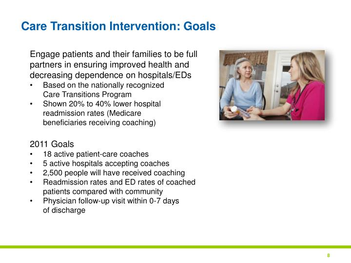 Care Transition Intervention: Goals