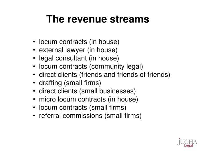 The revenue streams