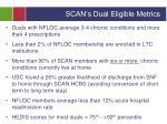 scan s dual eligible metrics
