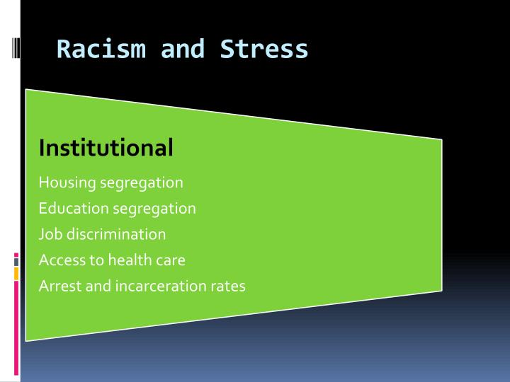 Racism and Stress