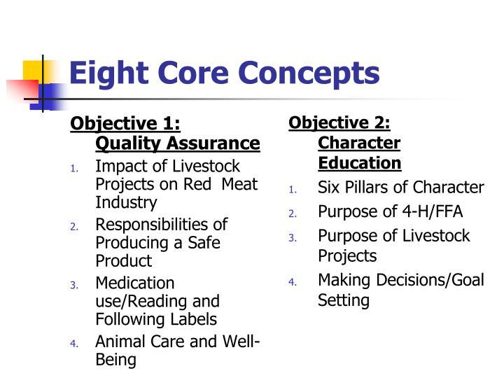 Objective 1:     Quality Assurance