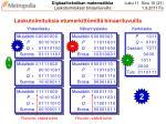 laskutoimituksia etumerkitt mill binaariluvuilla