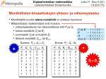 monibittisten binaarilukujen yhteen ja v hennyslasku