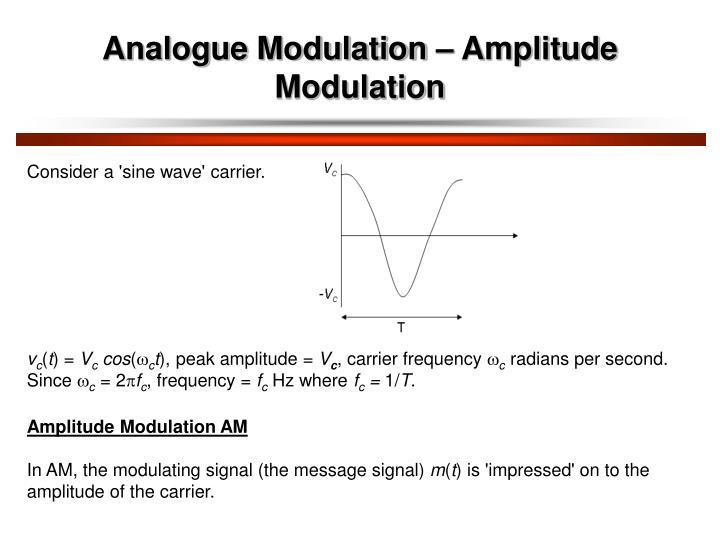 Analogue Modulation – Amplitude Modulation