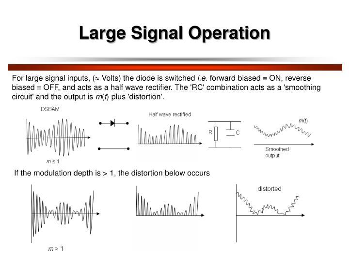 Large Signal Operation