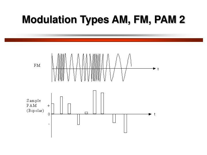 Modulation Types AM, FM, PAM 2