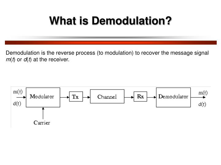 What is Demodulation?