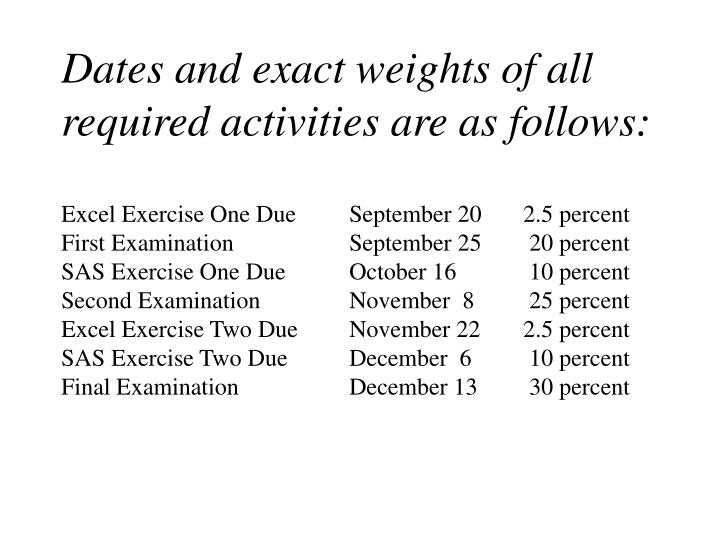 Dates and exact weights of all required activities are as follows: