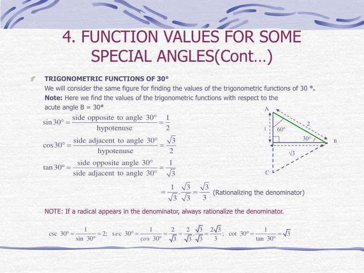 4. FUNCTION VALUES FOR SOME SPECIAL ANGLES(Cont…)