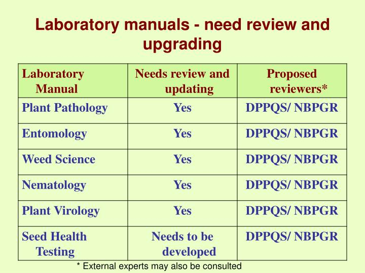 Laboratory manuals - need review and upgrading