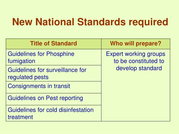 New National Standards required