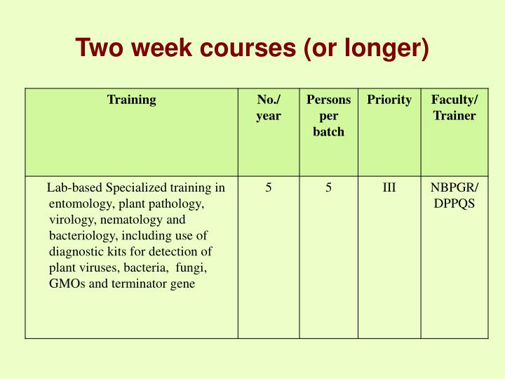 Two week courses (or longer)