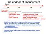 calendrier et financement