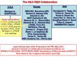 the silc r d collaboration