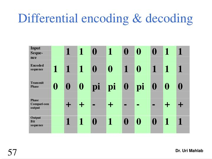 Differential encoding & decoding