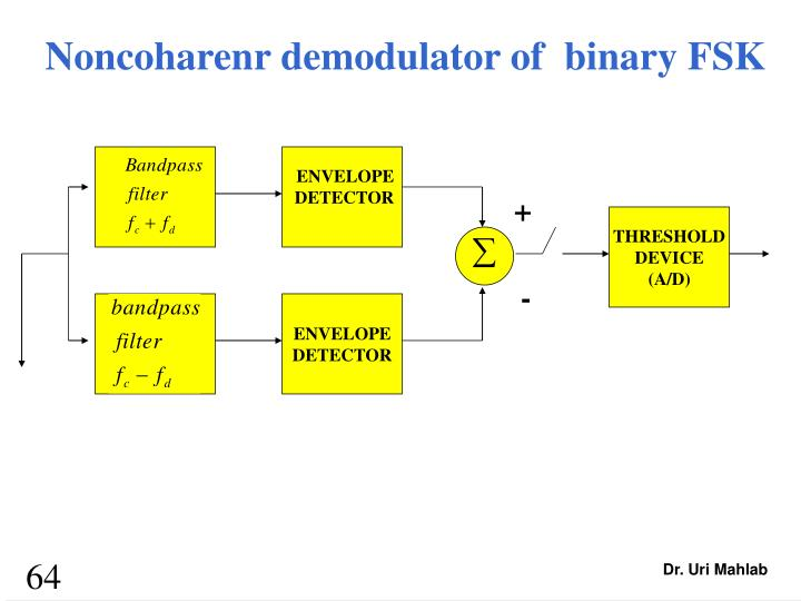 Noncoharenr demodulator of  binary FSK