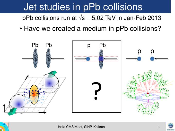 Jet studies in pPb collisions