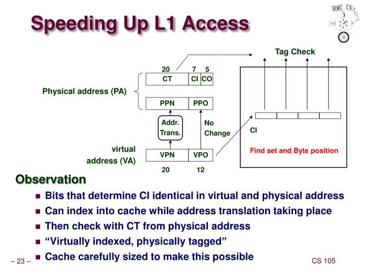 Speeding Up L1 Access