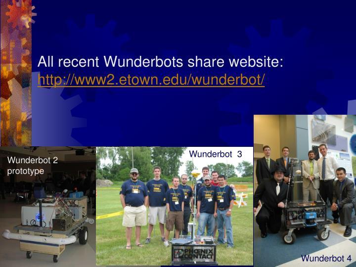All recent Wunderbots share website: