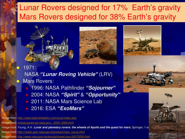 Lunar Rovers designed for 17%  Earth's gravity
