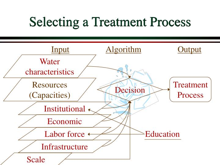 Selecting a treatment process