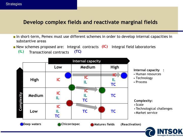 Develop complex fields and reactivate marginal fields