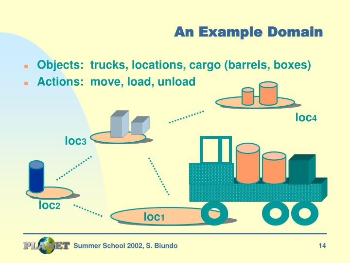 An Example Domain