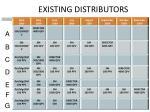 existing distributors2