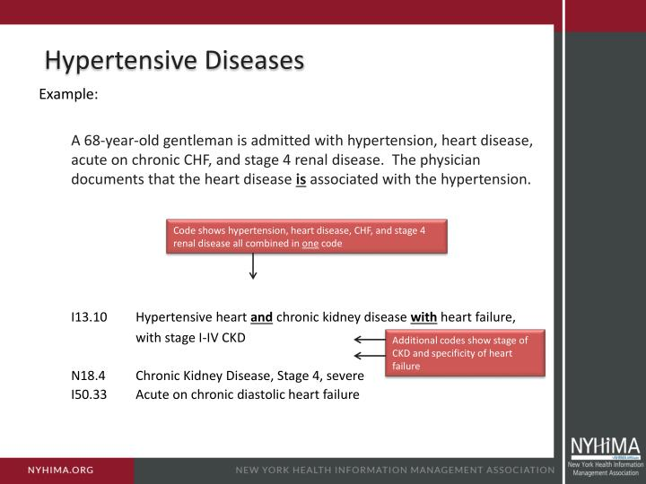 Hypertensive Diseases
