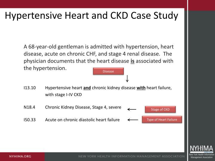 Hypertensive Heart and CKD Case Study