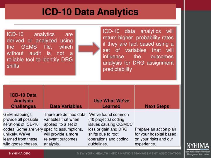 ICD-10 Data Analytics