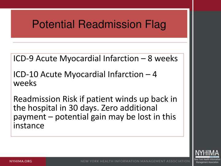 Potential Readmission Flag