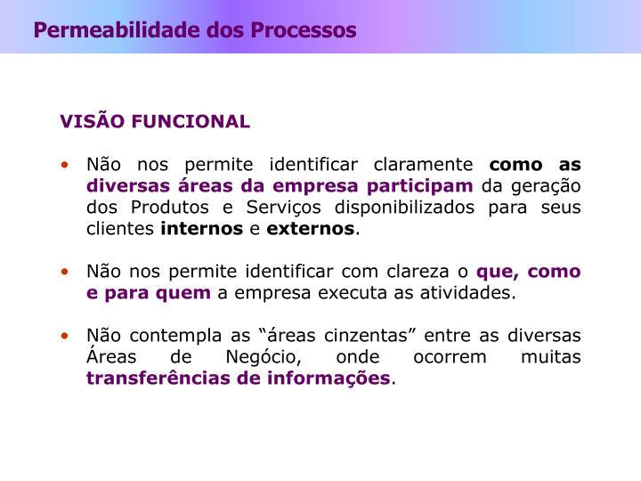 Permeabilidade dos Processos