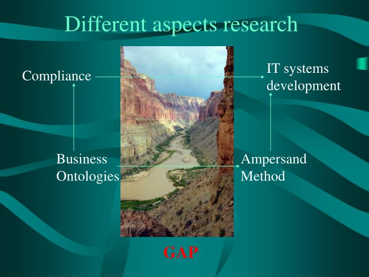 Different aspects research