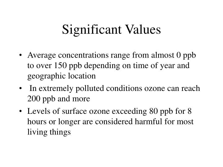 Significant Values
