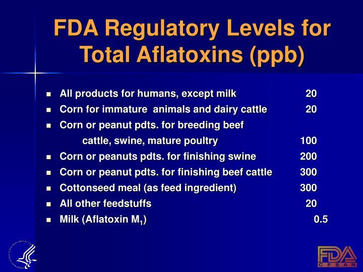 FDA Regulatory Levels for Total Aflatoxins (ppb)