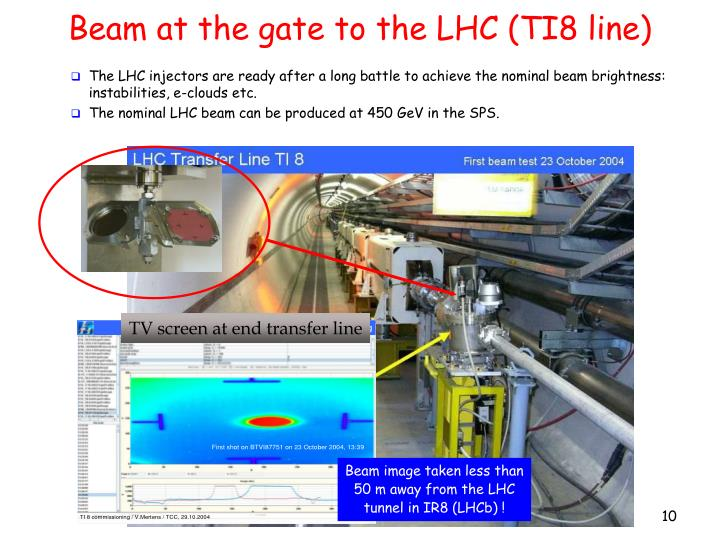 Beam at the gate to the LHC (TI8 line)
