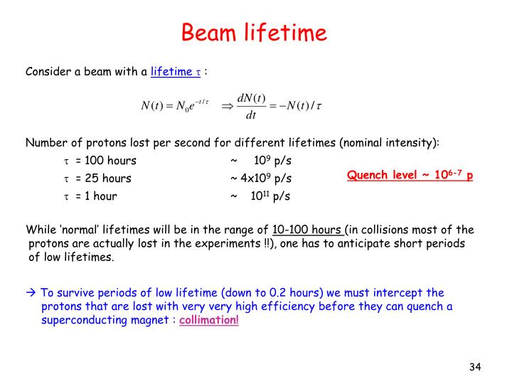 Beam lifetime