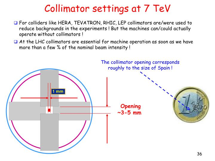 Collimator settings at 7 TeV