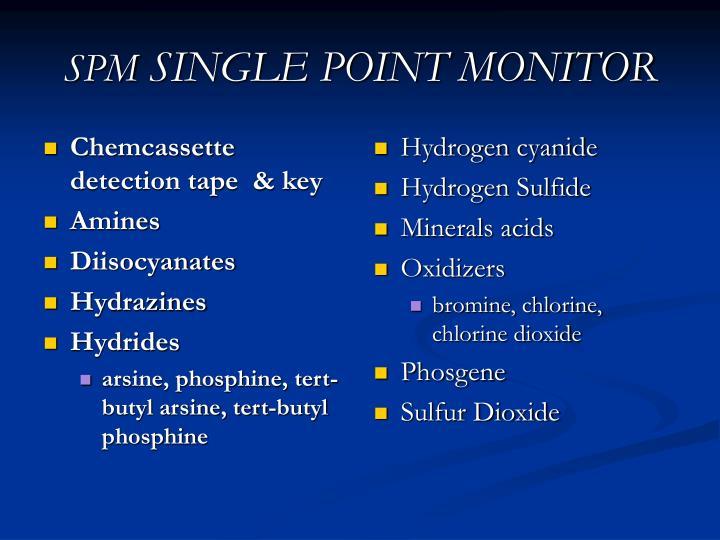 Spm single point monitor