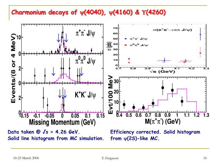 Charmonium decays of