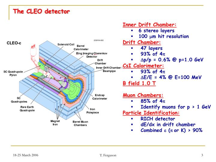 The cleo detector