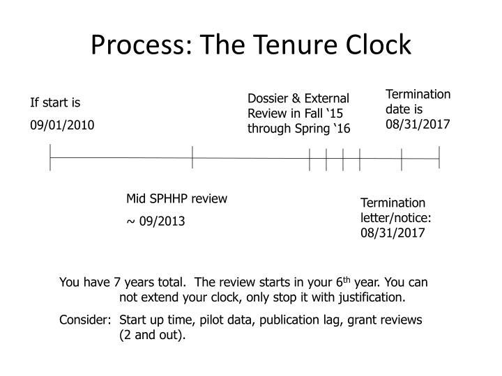 Process the tenure clock