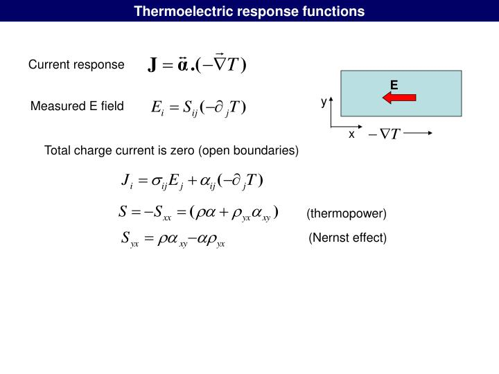 Thermoelectric response functions