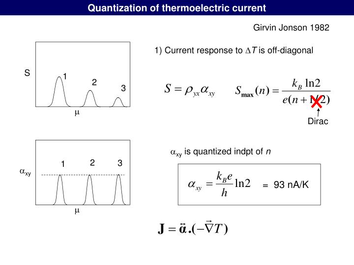 Quantization of thermoelectric current