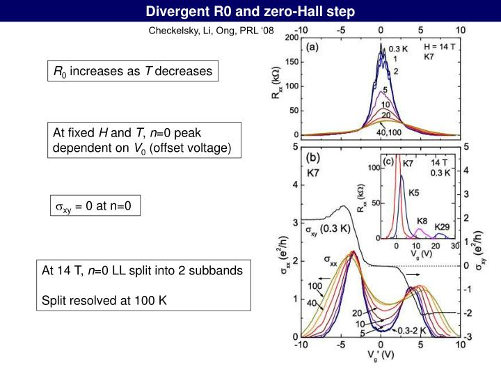 Divergent R0 and zero-Hall step